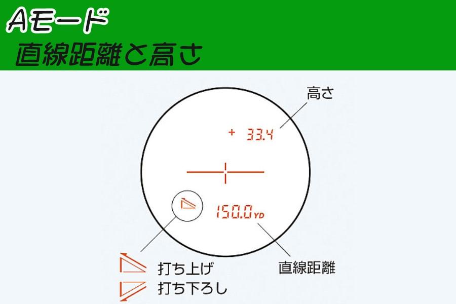 Aモードは直線距離と高さを表示してくれます
