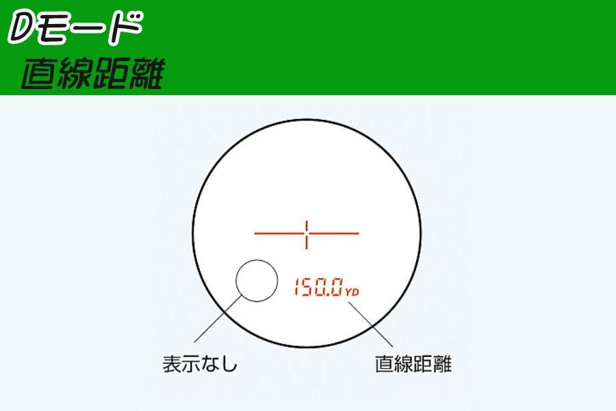 Dモードは直線距離のみを表示してくれます