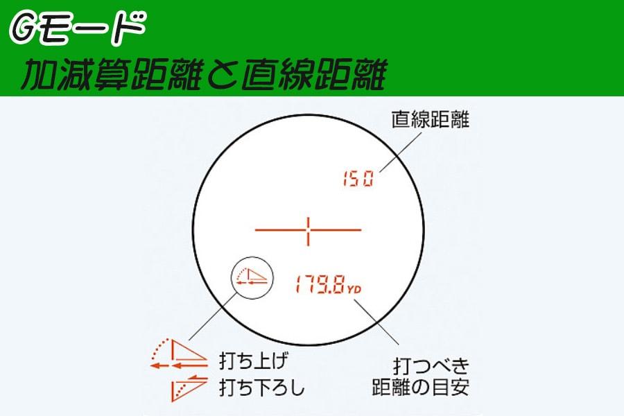 Gモードは加減算距離と直線距離を表示してくれます