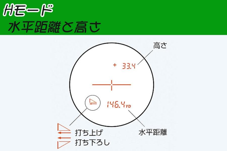 Hモードは水平距離と高さを表示してくれます